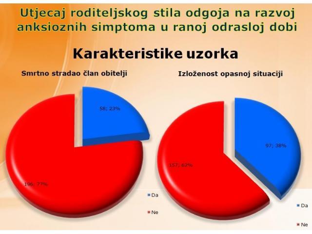 SPSS - statistička obrada podataka - 1/8