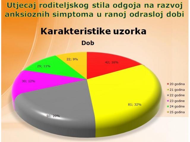 SPSS - statistička obrada podataka - 7/8