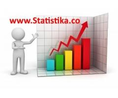 SPSS - statistička obrada podataka