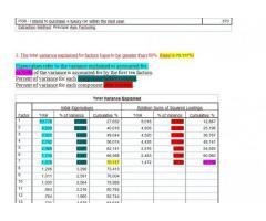 Statistička analiza i obrada podataka u SPSS-u za naučne i druge radove.