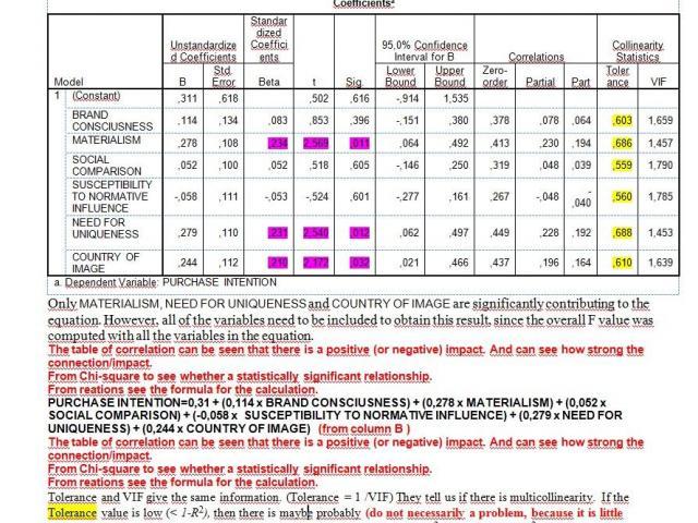 Statistička analiza i obrada podataka u SPSS-u za naučne i druge radove. - 7/8