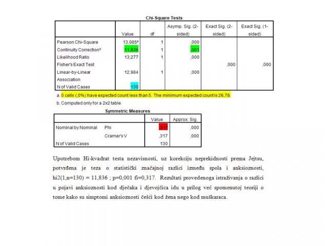 Statistička analiza i obrada podataka u SPSS-u za naučne i druge radove. - 8/8