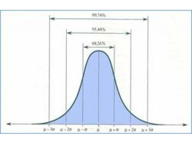 STATISTIČKE analize podataka